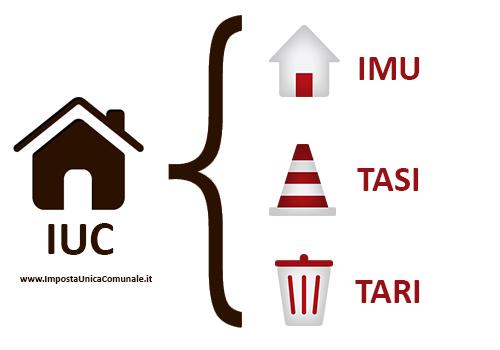 Iuc comune di borgo a mozzano for Tasi e tari